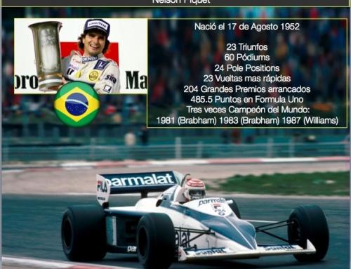 """""""Un dia como hoy en 1952 nació Nelson Piquet – 3 veces Campeón Mundial F1"""""""