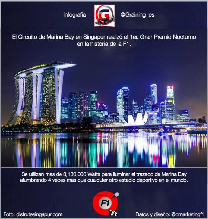 Mas de tres millones de watts se utilizan para iluminar Marina Bay en el GP de Singapur.