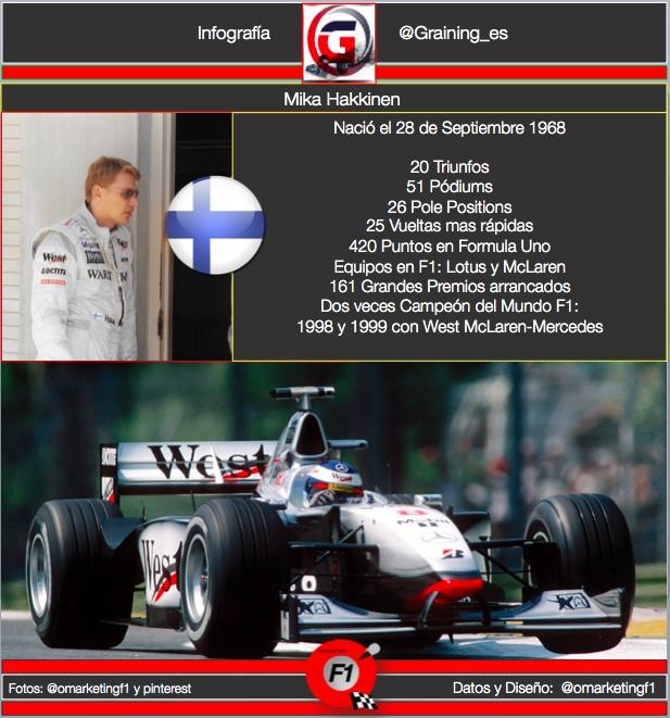 Un dia como hoy pero en 1968 nació Mika Hakkinen 2 veces Campeon del Mundo F1. @omarketingf1