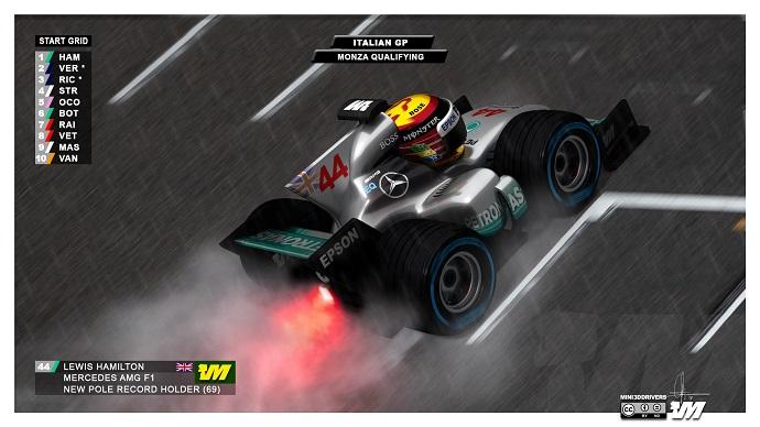 Pole Position para Lewis Hamilton en Monza