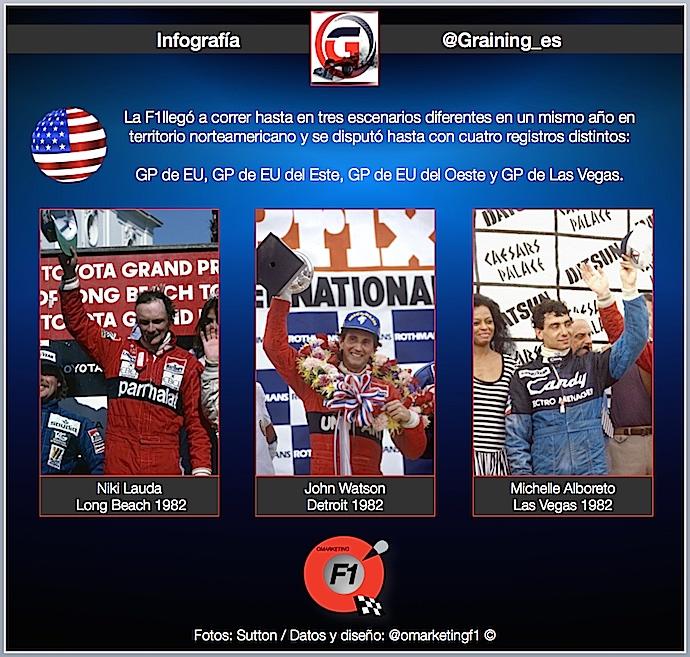 El multi-escenario y Circo de tres pistas norteamericano en la historia de la F1