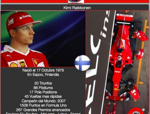 """""""Un día como hoy en 1979 nació el 'Hombre de Hielo' Kimi Raikkonen"""""""