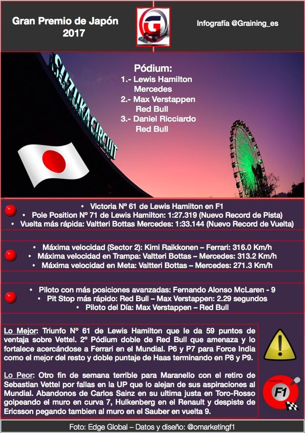Reflejos del GP de Japón. @omarketingf1