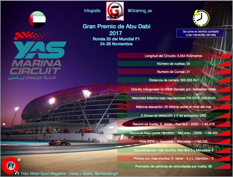 Ficha tecnica del Circuito de Yas Marina. GP de Abu Dhabi 2017. @omarketingf1