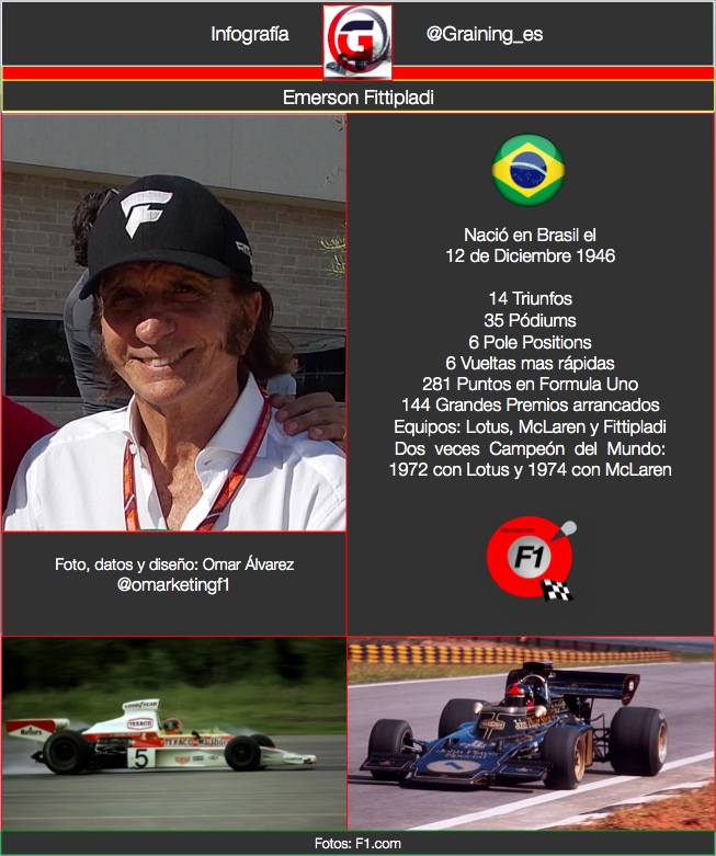 Infografia Emerson Fittipladi, 2 veces Campeón de F1. @omarketingf1
