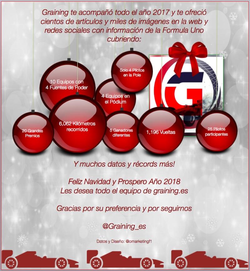 Infografia Navideña 2017. @omarketingf1