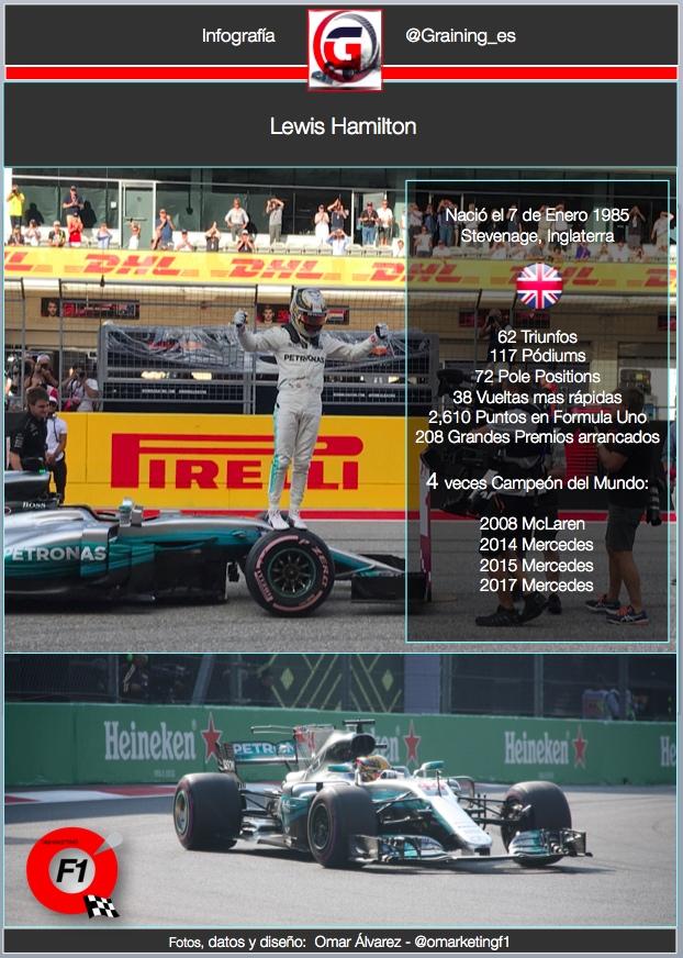 Infografia Lewis Hamilton. datos y Records el dia de su cumpleaños. @omarketingf1