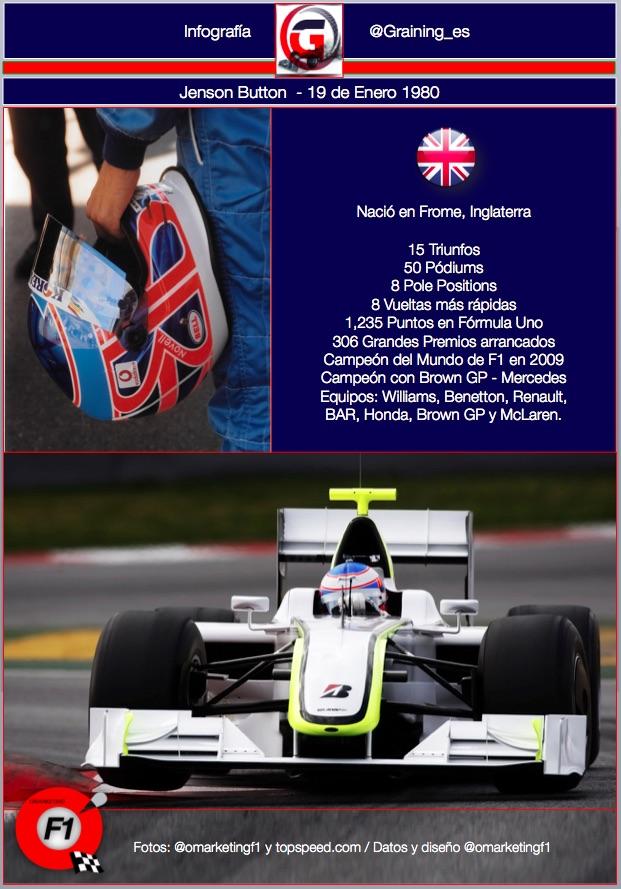 Jenson Button Campeón número 60 en la F1. @omarketingf1