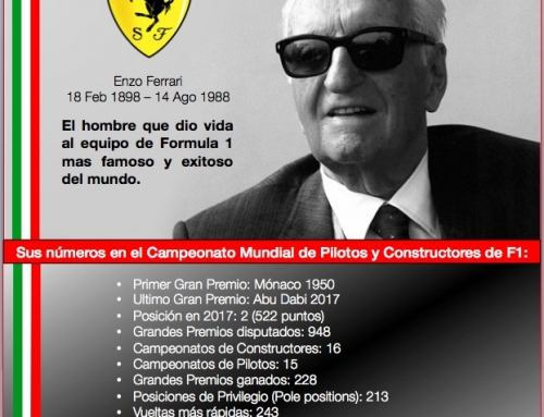 Un día como hoy en 1898 nació Enzo Ferrari.