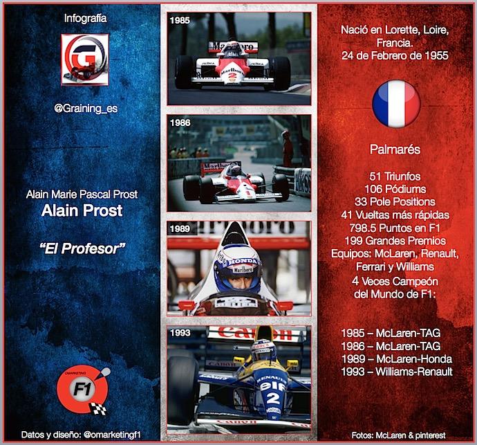 Alain Prost nació un día como hoy en 1955. @omarketingf1