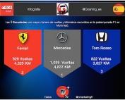 Reflejos de la pretemporada F1 2018 en Montmeló