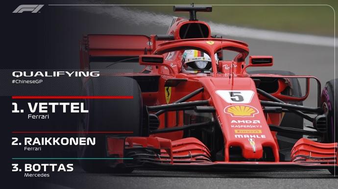 CRÓNICA: Golpe en la mesa de Ferrari con Sainz 9º y Alonso 13º