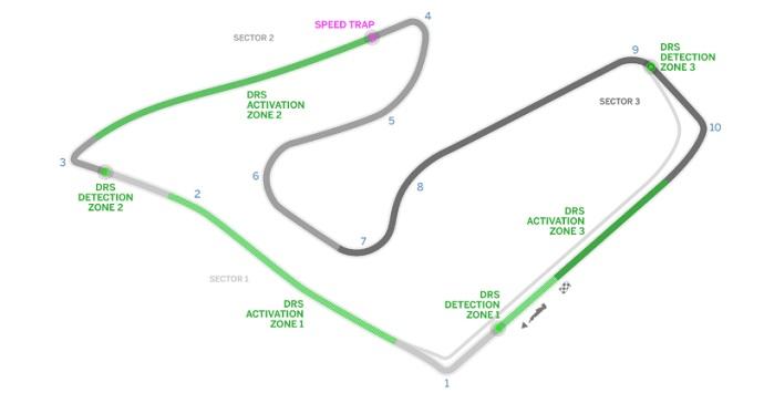 ANÁLISIS: La elección de neumáticos para el GP de Austria