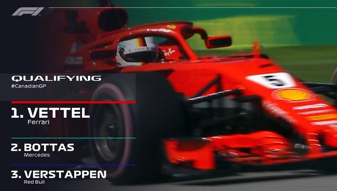 CRÓNICA-Clasificación Canadá 2018: Pole de Vettel con Mclaren en el abismo y Sainz cumpliendo