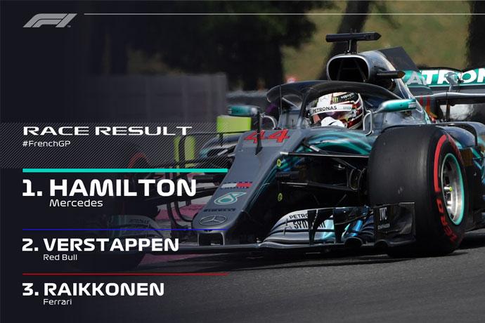 CRÓNICA de la carrera del GP de Francia; paseo de Hamilton (que recupera el liderato del mundial), carrerón de Sainz y decepcionantes McLaren y Force India