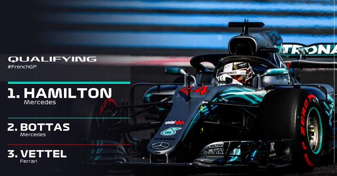 GP Francia 2018- Clasificación: Pole de Hamilton, Sainz 7 º y Alonso en el abismo