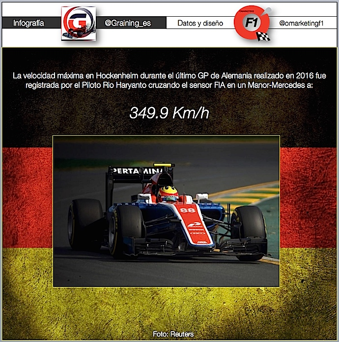 Previa al Gran Premio de Alemania 2018