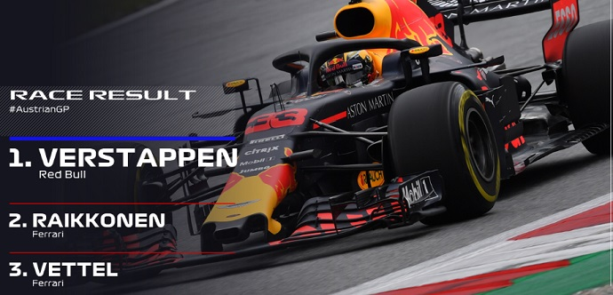 GP Austria 2018-Carrera: Vence Verstappen, rompe Mercedes y puntúa Alonso