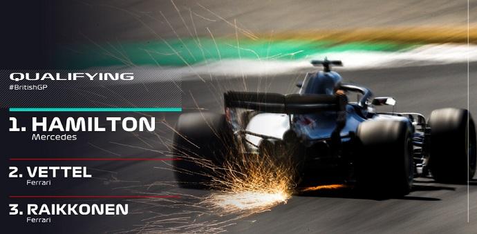 GP G.Bretaña 2018-Clasificación: Pole espectacular de Hamiltoncon ningún español en el 'Top 10'