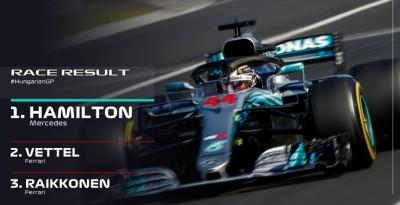 GP Hungría 2018-Carrera: Hamilton saca el martillo antes del parón, Alonso 8º y Sainz 11º