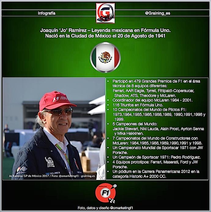 Un día como hoy en 1941 nació Jo Ramírez una leyenda mexicana en la F1