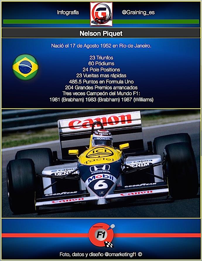Un día como hoy en 1952 nació Nelson Piquet