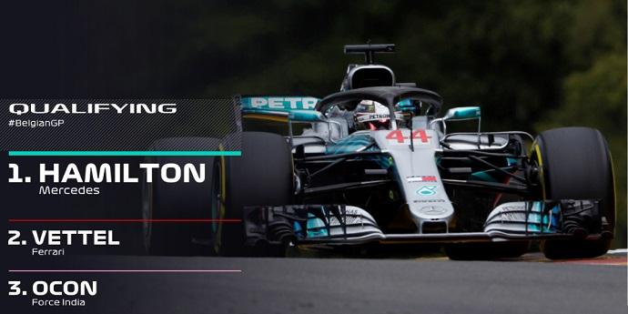 GP Bélgica 2018-Clasificación: Pole acuática de Hamilton con debacle española en Q1