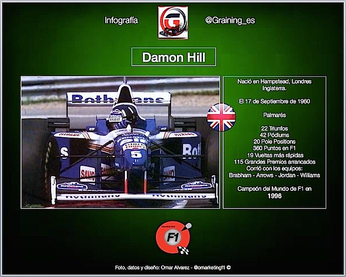 Un día como hoy en 1960 nació Damon Hill Campeón del Mundo en 1996
