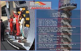 Reflejos del GP de Estados Unidos 2018