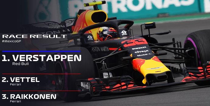 CRÓNICA: Hamilton, campeón del mundo frente a la exhibición de Verstappen