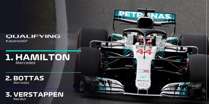 CRÓNICA: Hamilton, emperador asiático con Vettel atropellado por la lluvia, los españoles lejos