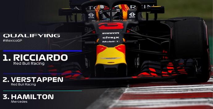 CRÓNICA: Ricciardo pole magistral sin tequila, Sainz 8º y Alonso 12º