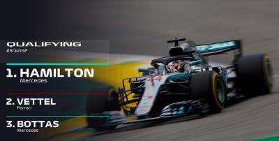 CRÓNICA: Hamilton asalta el Jose Carlos Pace con ambos españoles fuera de Q1
