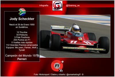 Un día como hoy en 1950 nació Jody Scheckter Campeón Mundial F1 1979