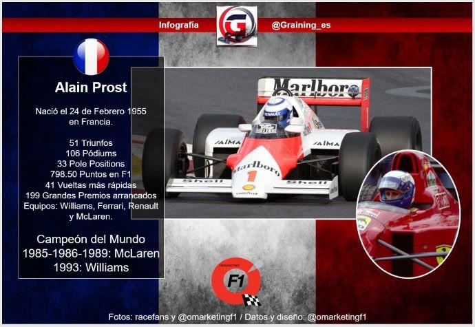 El día en que nació 'El Profesor' de la F1: Alain Prost