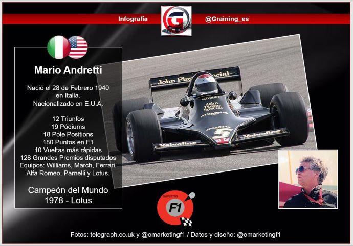 Feliz Cumpleaños 79 al Campeón del 78: Mario Andretti