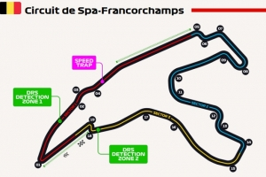 La 'GrainingGuia': F1 2019