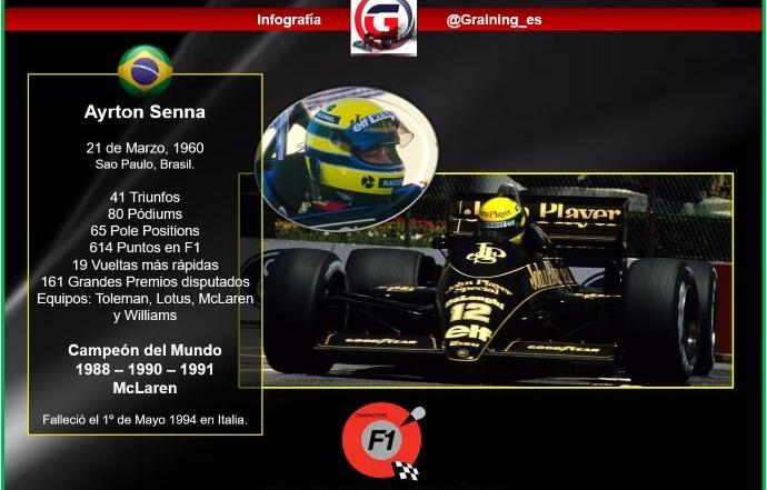 Hace 59 años nació el piloto que hablaba con Dios: Ayrton Senna
