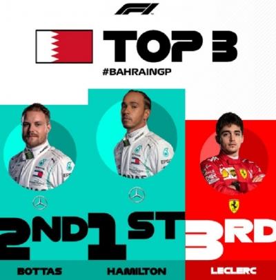 CRÓNICA: Hamilton, ganador por fortuna, Leclerc hundido por la mecánica y Norris 6º