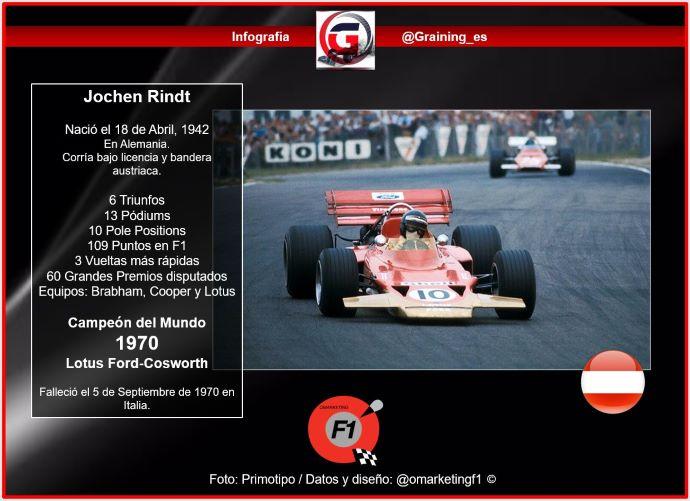 Recordando al único Piloto que recibió la coronación póstuma en F1