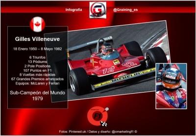 Villeneuve siempre buscando el limite hasta que lo encontró