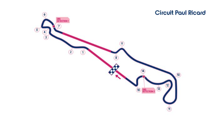 Previo al GP de Francia - Racing Point: Motivados y optimistas frente al Paul Ricard