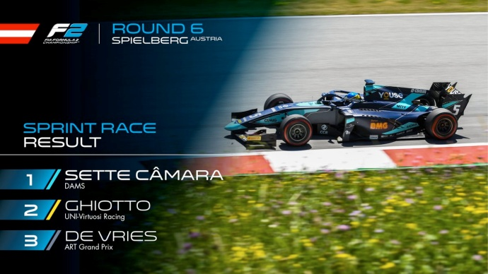 Sette-Camara gana y Schumacher da un espectáculo en la segunda carrera de Austria