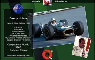 """Un día como hoy en 1936 nació """"El Oso"""" Denny Hulme"""