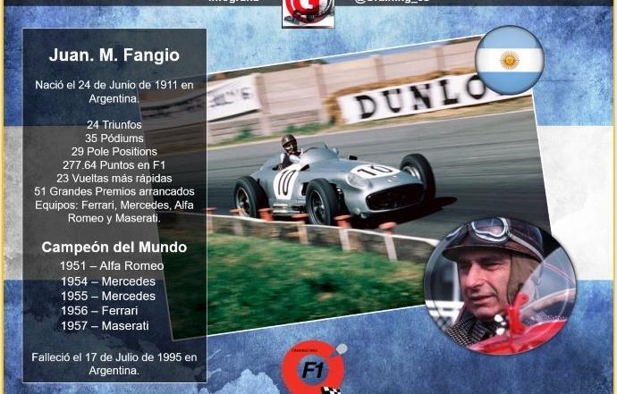 """Un tango al """"Maestro"""" Juan Manuel Fangio la leyenda argentina"""