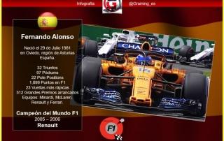 Felicidades Fernando