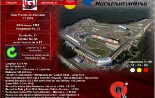 Previa al Gran Premio de Alemania 2019
