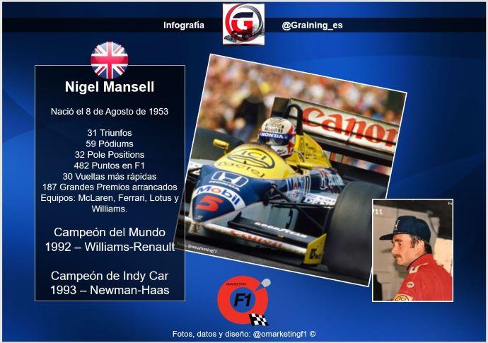 El león británico Campeón del Mundo F1 en 1992 celebra sus 66