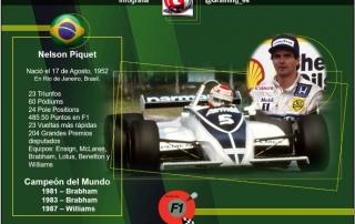 Nelson Piquet, el segundo brasileño en coronarse Campeón del Mundo en F1 está de fiesta