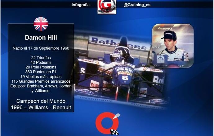 Hoy cumple Hill el Campeón, hijo del Campeón Hill